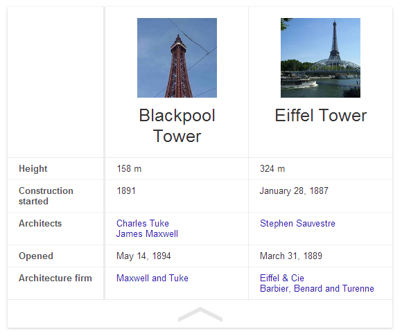 Blackpool Tower VS Eiffel Tower Hummingbird