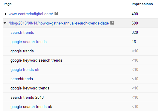 Google Webmaster Tools Search Query Data