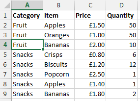 Find the last occurrence of data in the column