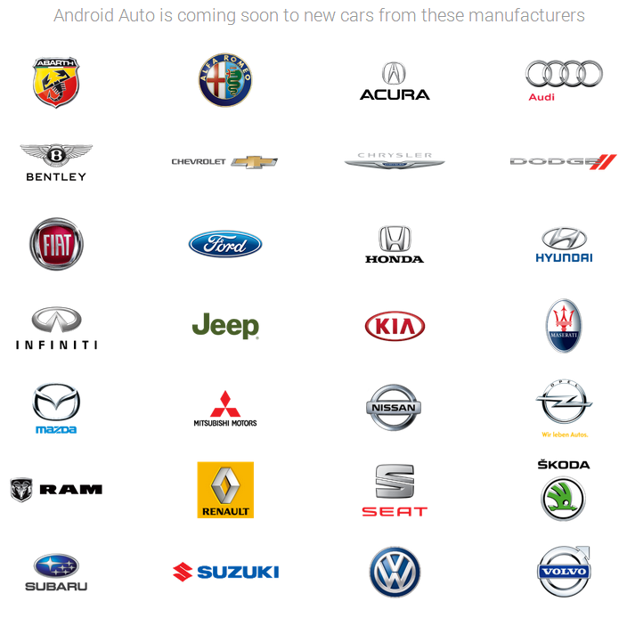 Open Automotive Alliance Members