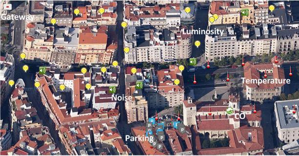 Santander Spain Smart City