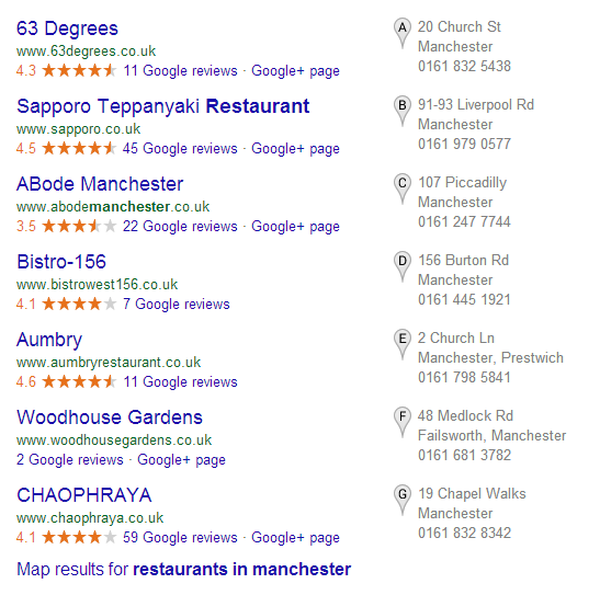 Restaurants in Manchester 7-Pack - Google Pigeon