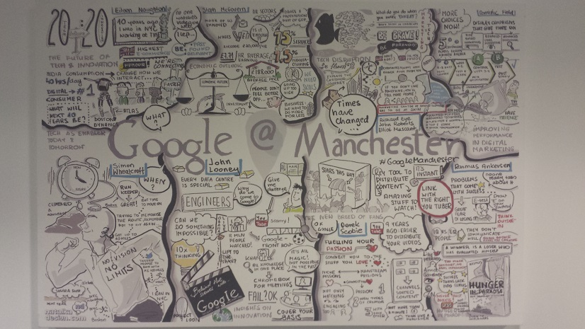 Google at Manchester Wall Art
