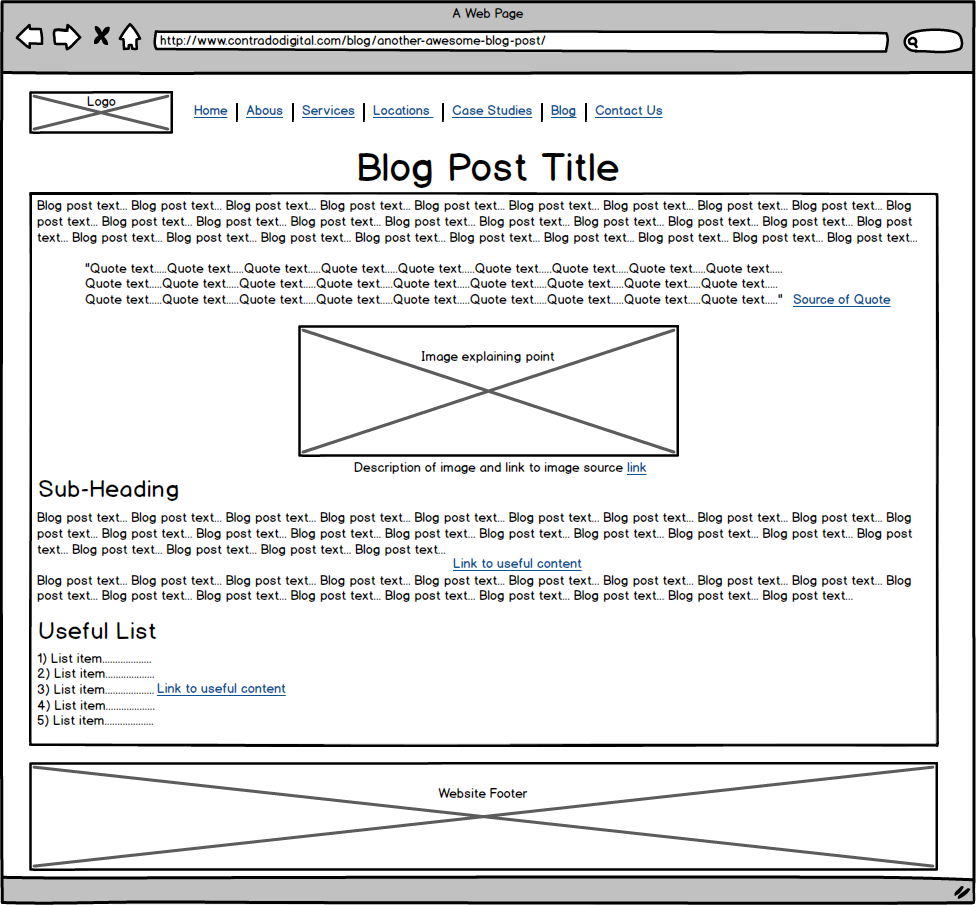Blog Post Structure Example
