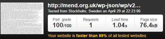 MEND API Loading Speed
